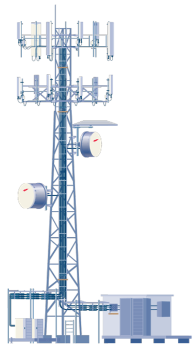 Rfcell Cellular Antennas