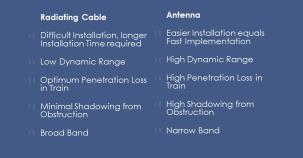 Radiating Cable VS Antenna